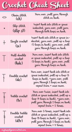 Crochet-Cheat-Sheet